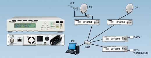 Leader Introduces LF 6800 Remote Broadcast Transmission Monitor