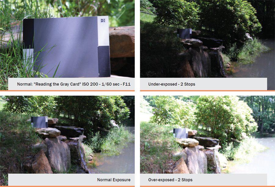 Camera Exposure - Examples